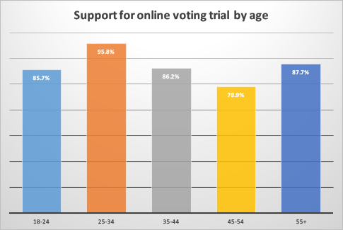 voting-age.png