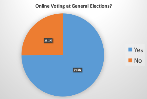 voting-generalelections.png